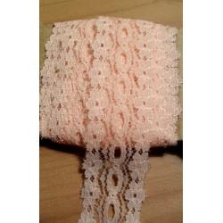 Műszálas csipke 2,7 cm rózsaszin
